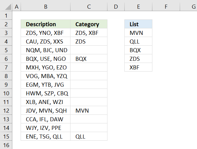 If cell contains value from list