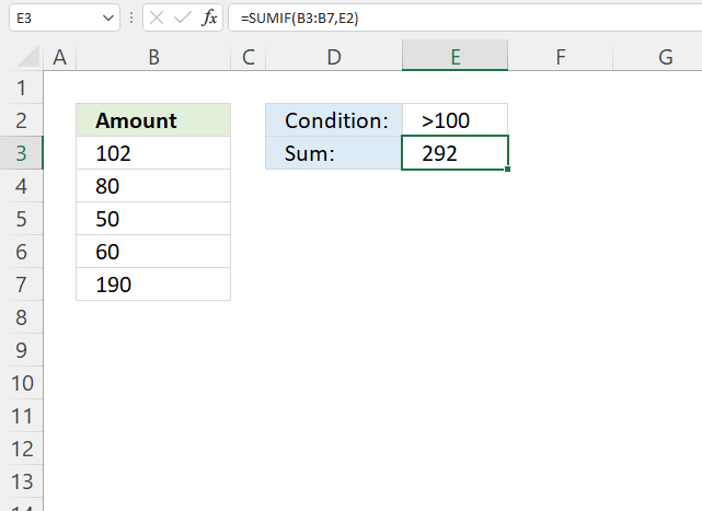 SUMIF function condition1