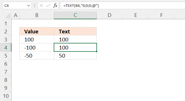 TEXT function remove sign from negative values