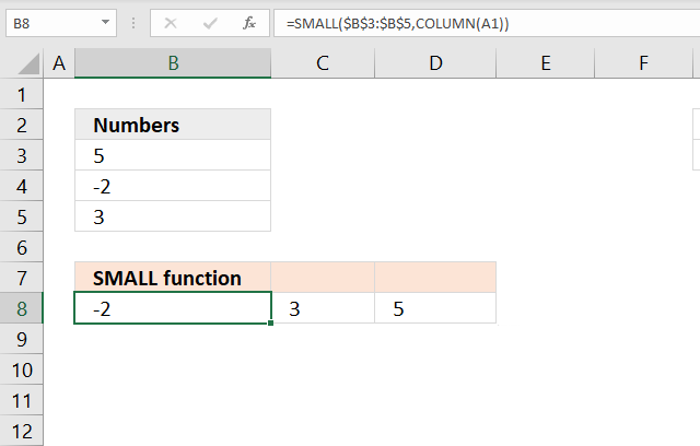 COLUMN function SMALL function