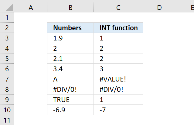 How To Use The Mmult Function