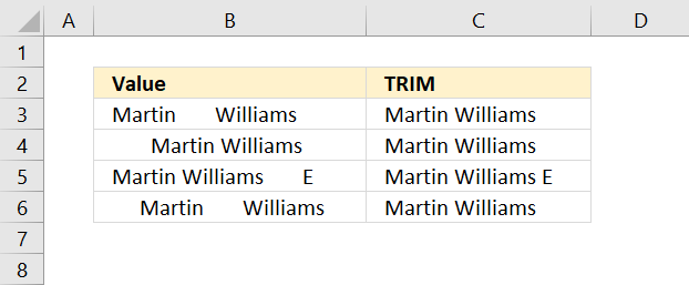 how to use the trim function