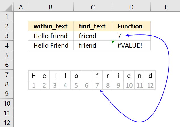 How to use the TEXT function