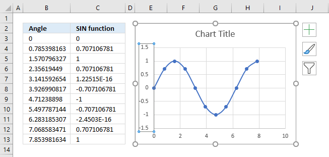 Plot a sine wave move x axis1