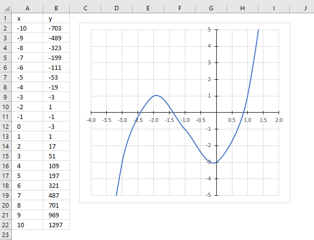 How to graph an equation ccuart Images