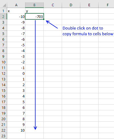how to show equations in excel graph