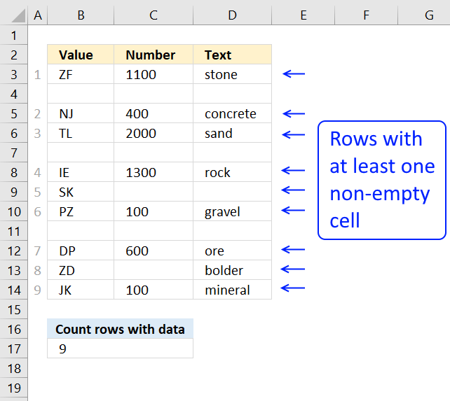 How to get data with row count in laravel