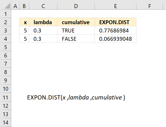 How to use the EXPON DIST function