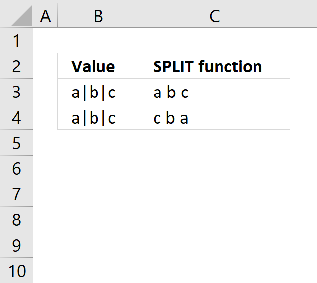 Vba Format Number With Commas