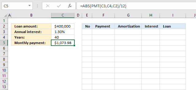 PMT function Loan calculator1