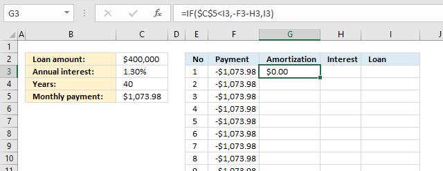 PMT function Loan calculator4