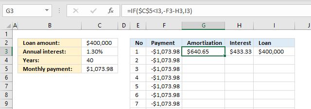 PMT function Loan calculator5