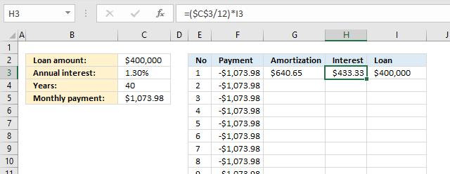 PMT function Loan calculator6