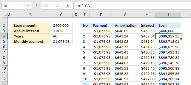 PMT function Loan calculator7
