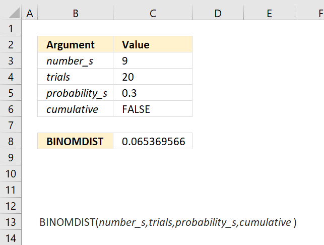 How to use the BINOMDIST function