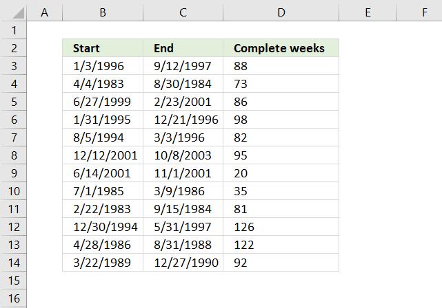 Cómo Calcular El Número De Semanas Entre Fechas