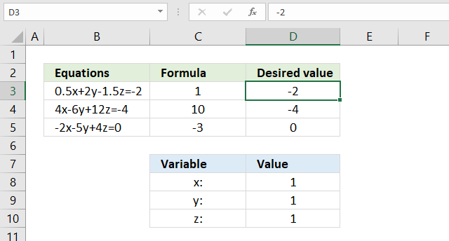 Solve linear equations desired values 1