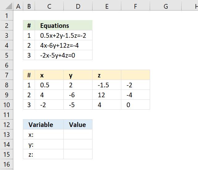 Solve linear equations formulas2