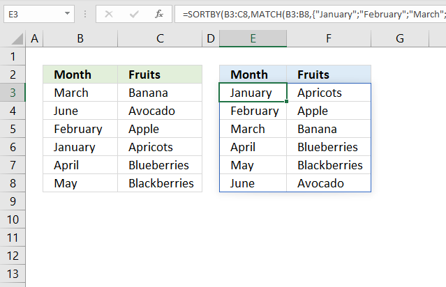 sortby function by month 1
