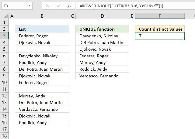 unique function count distinct values