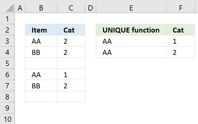 unique rows ignoring blanks sort