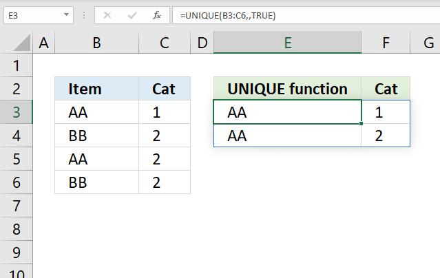 unique rows unique function