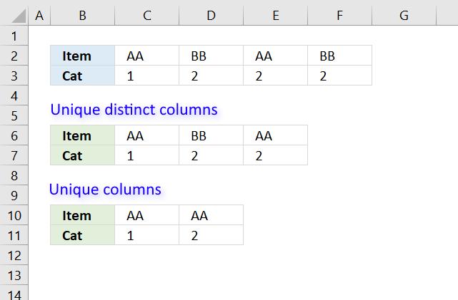 unique unique distinct columns