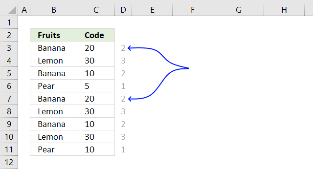 sortby function countifs