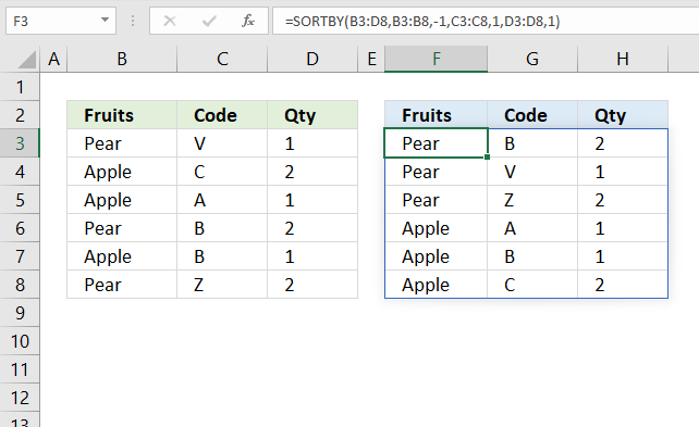 sortby function sort by multiple columns
