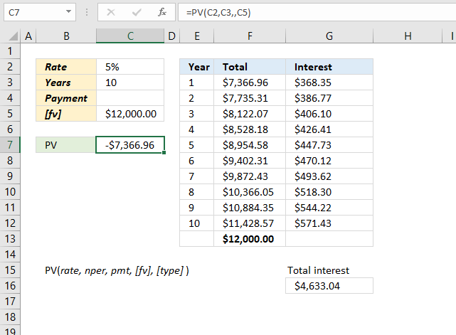 PV function calculate investment