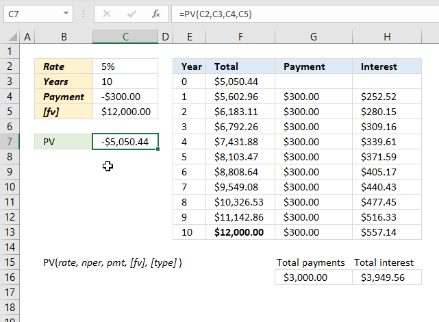 PV function investment with payments interest rate and periods